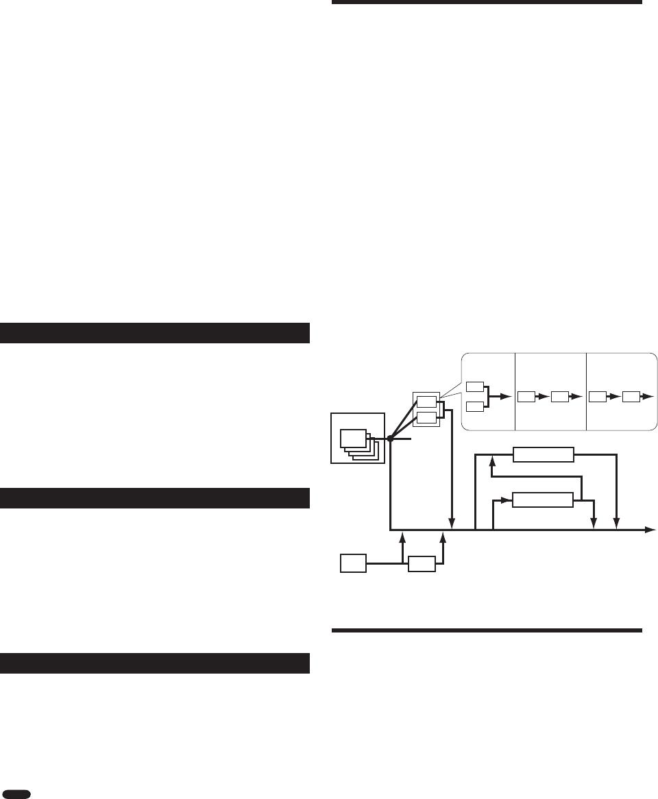 Handleiding Yamaha S30 (pagina 50 van 154) (Nederlands)