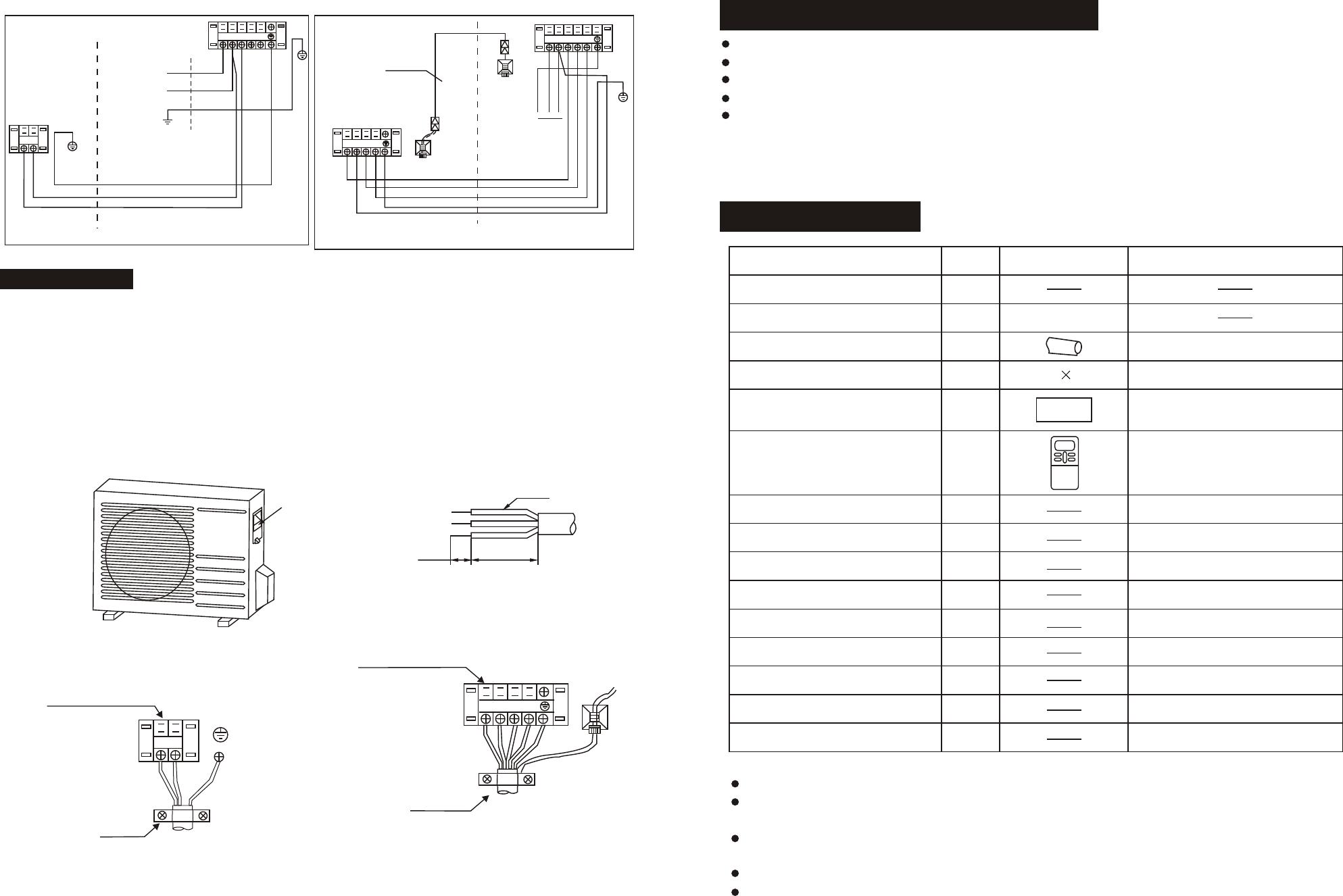 Handleiding Midea Mcb09hrn2 Pagina 1 Van 10 English Air Conditioner Wiring Diagram Installation Information