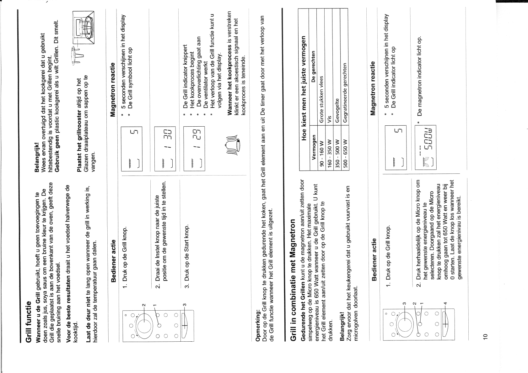 whirlpool vip 34 microwave manual