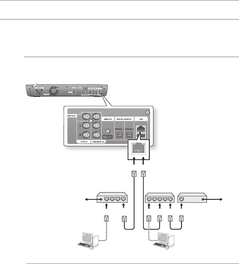 Handleiding Samsung Ht Bd1220 Pagina 28 Van 92 Nederlands