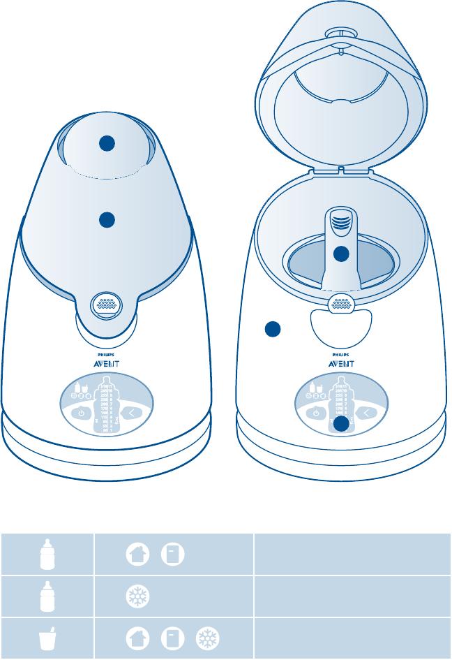 Handleiding Philips Avent Digital Bottle Warmer Pagina 4 Van 64