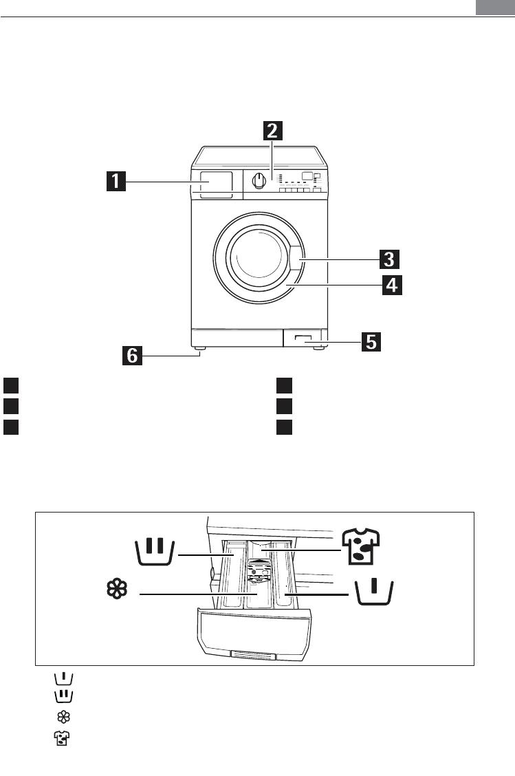 handleiding aeg electrolux lvm 64853 pagina 9 van 56. Black Bedroom Furniture Sets. Home Design Ideas