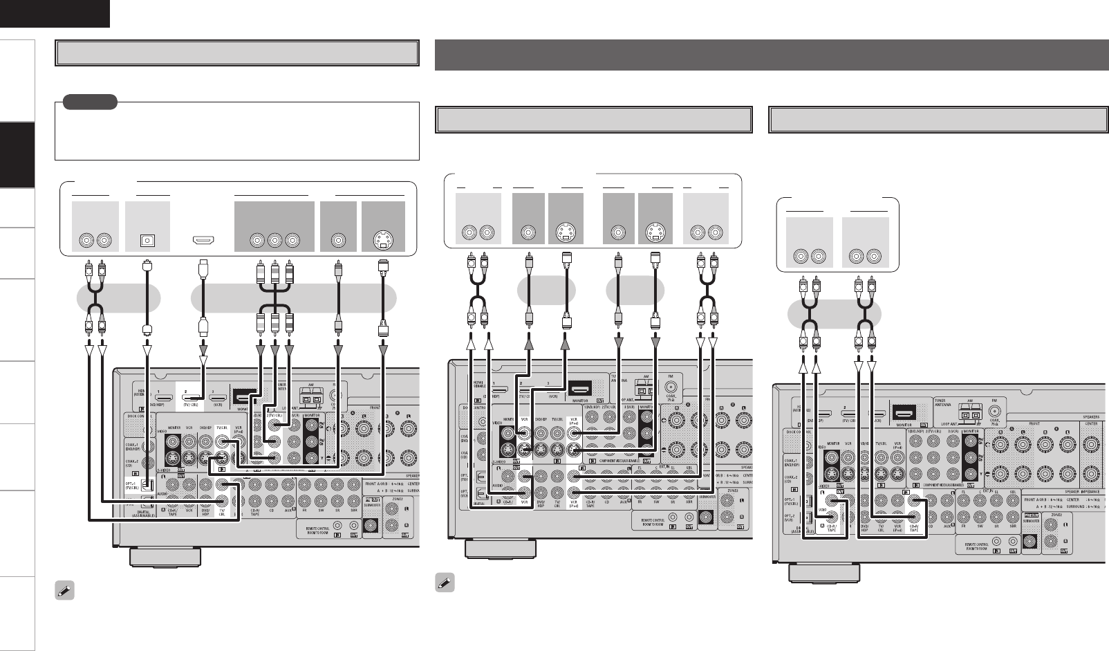 Handleiding Denon Avr 1709 Pagina 14 Van 65 English Td Cortina Wiring Diagram
